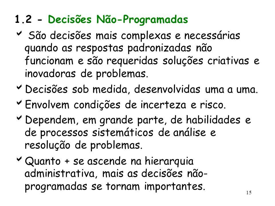 1.2 - Decisões Não-Programadas