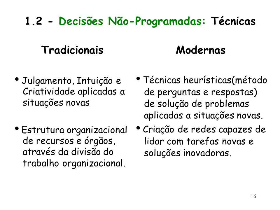 1.2 - Decisões Não-Programadas: Técnicas