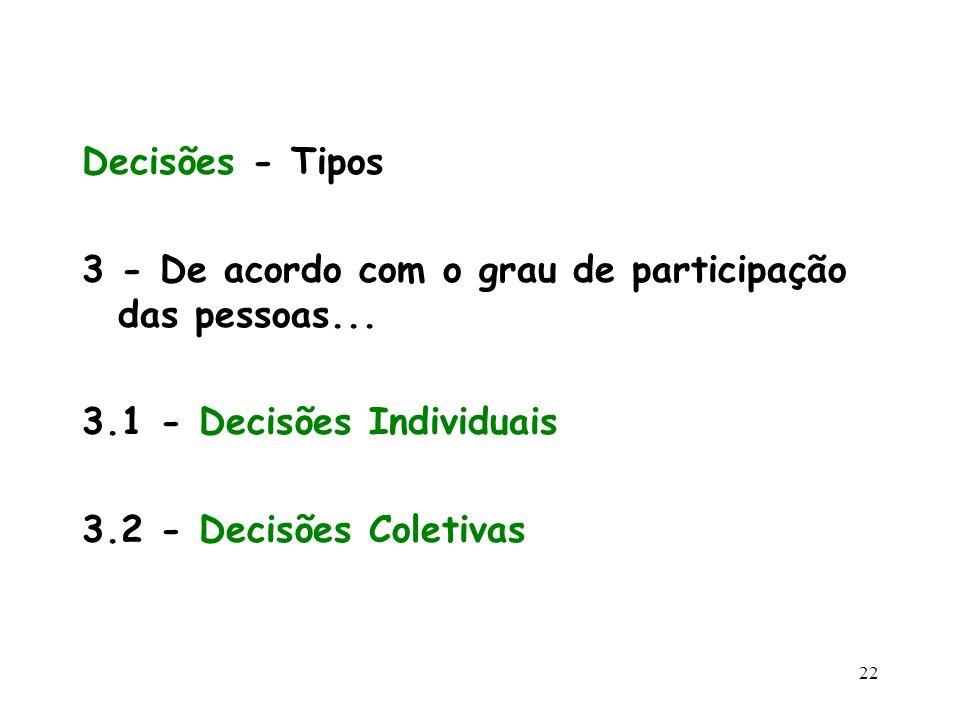 Decisões - Tipos 3 - De acordo com o grau de participação das pessoas... 3.1 - Decisões Individuais.