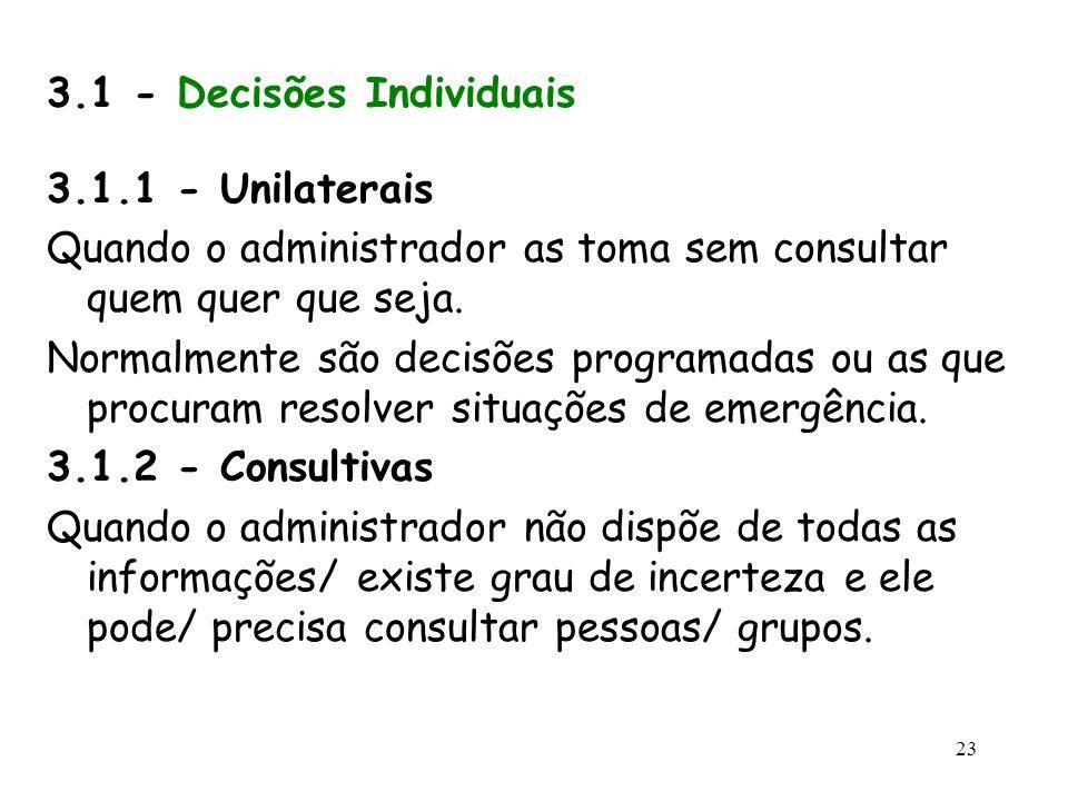 3.1 - Decisões Individuais