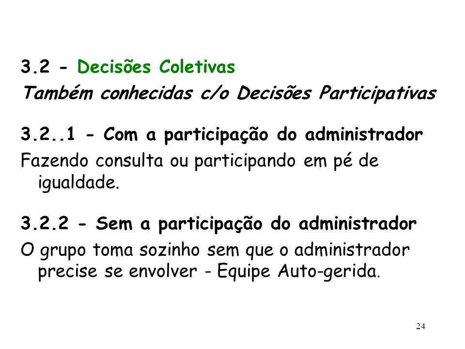 3.2 - Decisões Coletivas Também conhecidas c/o Decisões Participativas. 3.2..1 - Com a participação do administrador.