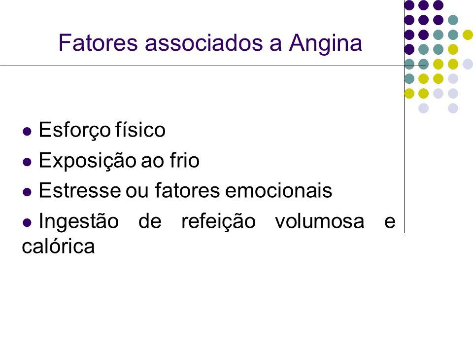 Fatores associados a Angina
