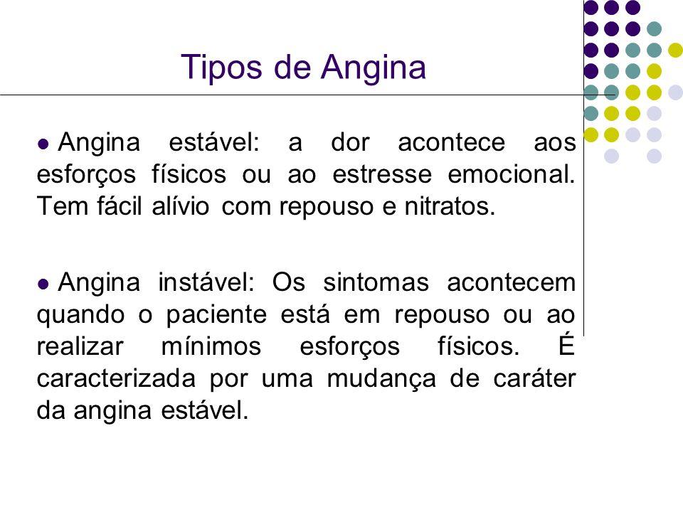 Tipos de Angina Angina estável: a dor acontece aos esforços físicos ou ao estresse emocional. Tem fácil alívio com repouso e nitratos.