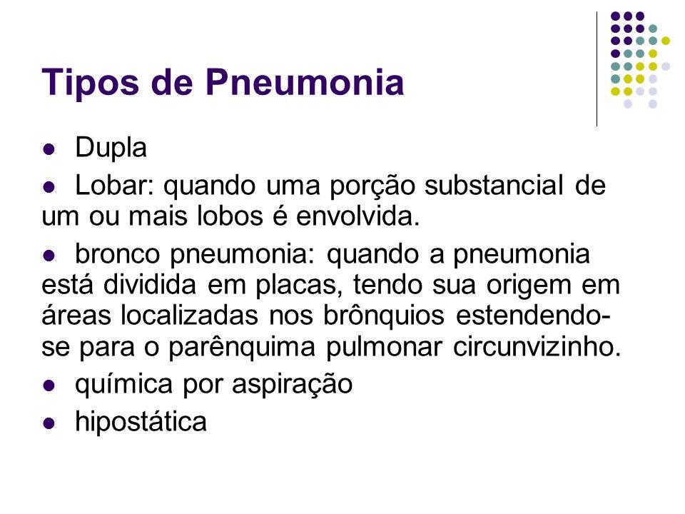 Tipos de Pneumonia Dupla