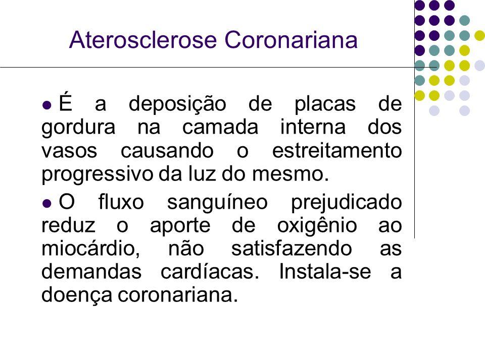 Aterosclerose Coronariana