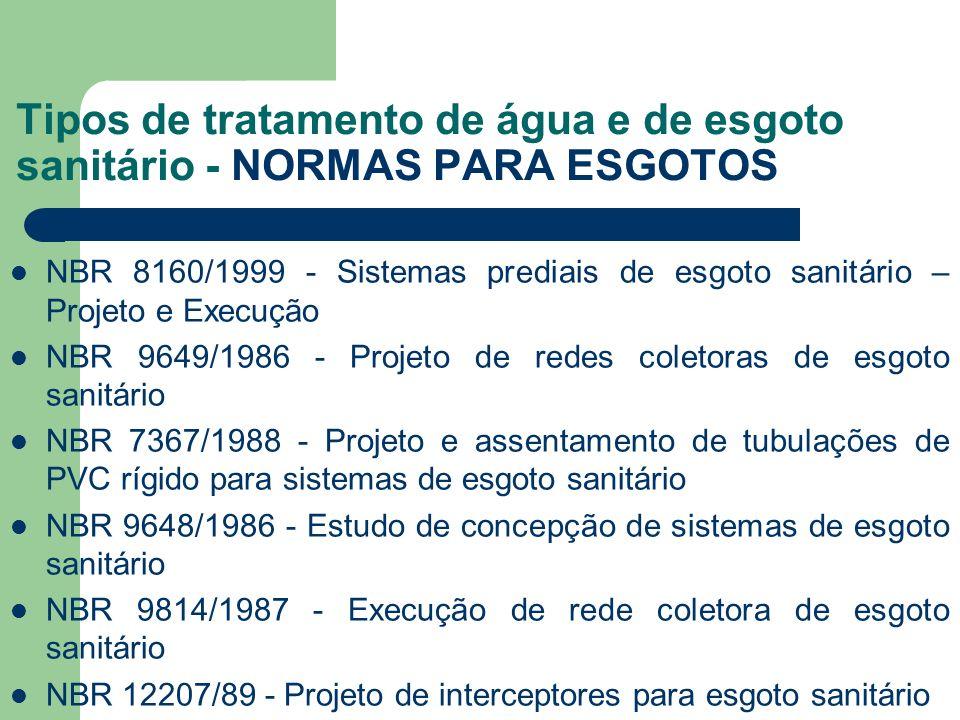 Tipos de tratamento de água e de esgoto sanitário - NORMAS PARA ESGOTOS