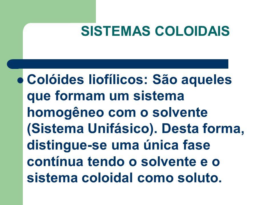 SISTEMAS COLOIDAIS