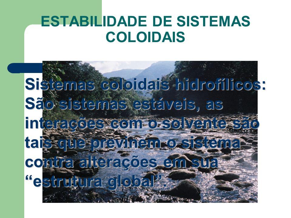 ESTABILIDADE DE SISTEMAS COLOIDAIS