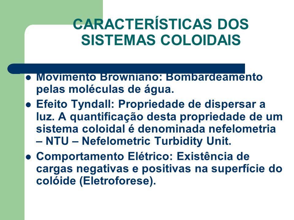 CARACTERÍSTICAS DOS SISTEMAS COLOIDAIS