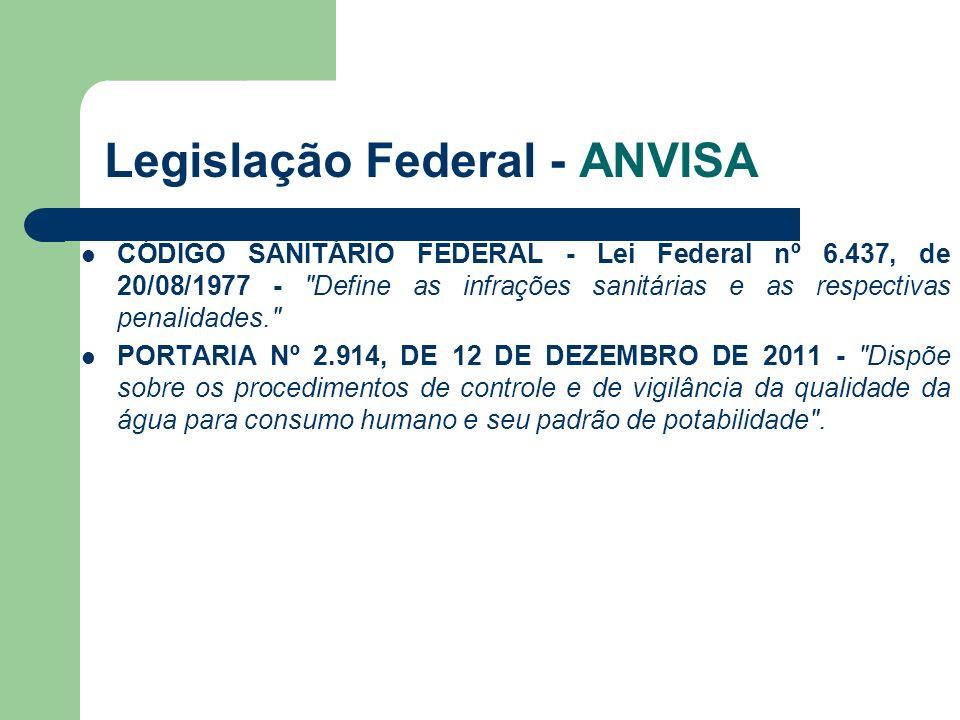 Legislação Federal - ANVISA