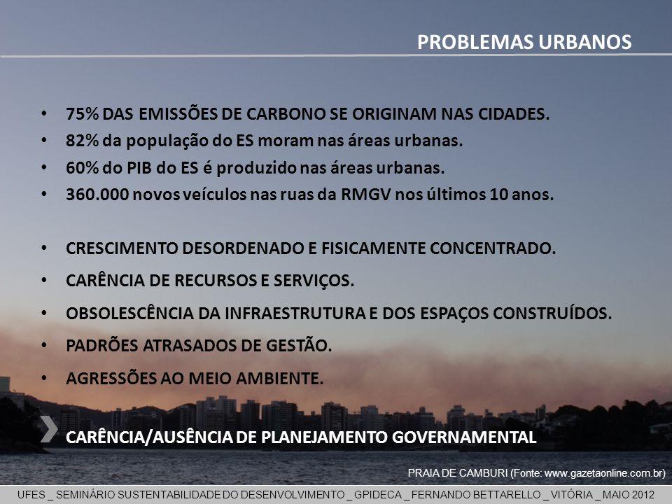 PROBLEMAS URBANOS 75% DAS EMISSÕES DE CARBONO SE ORIGINAM NAS CIDADES.