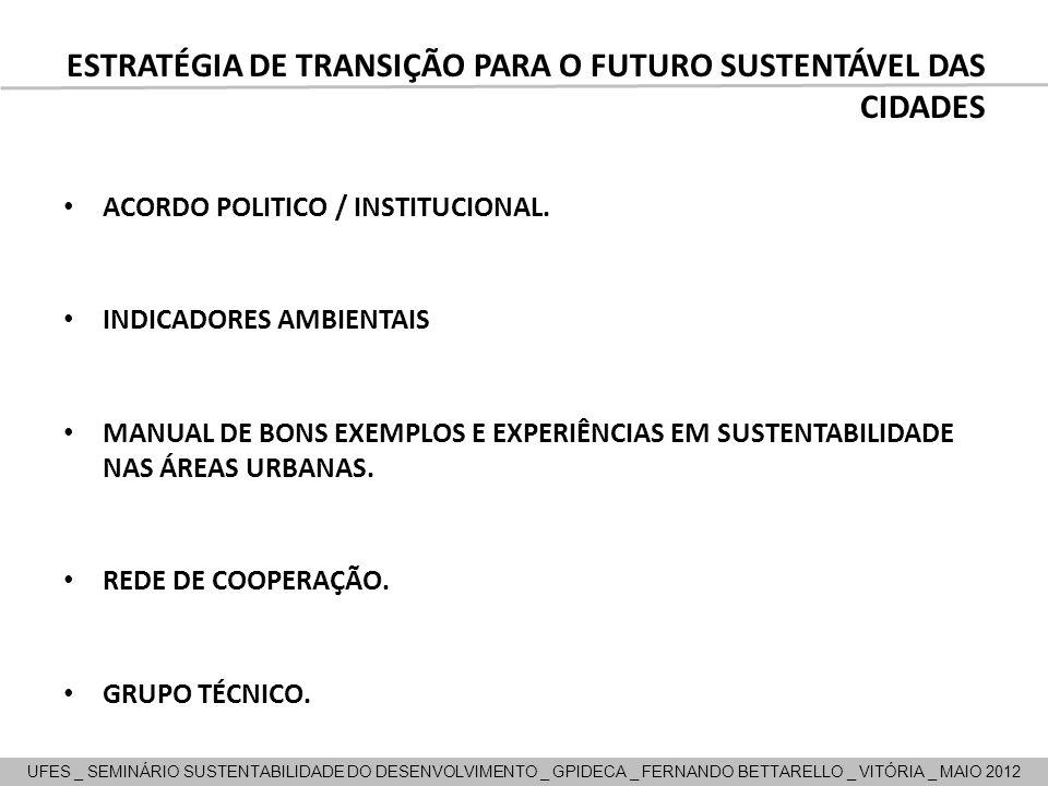 ESTRATÉGIA DE TRANSIÇÃO PARA O FUTURO SUSTENTÁVEL DAS CIDADES