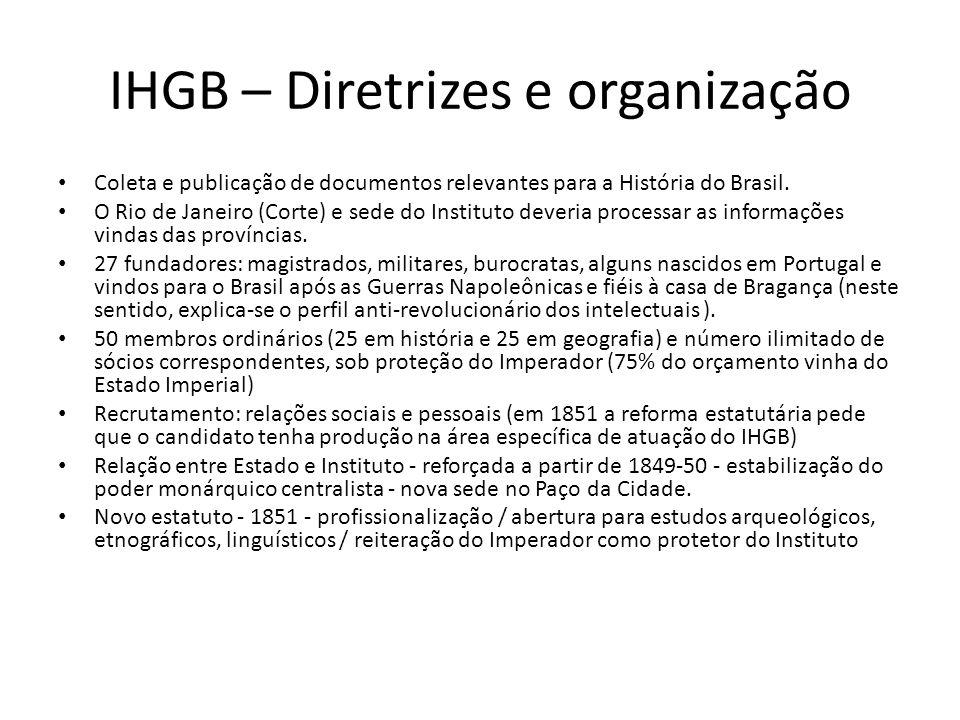 IHGB – Diretrizes e organização