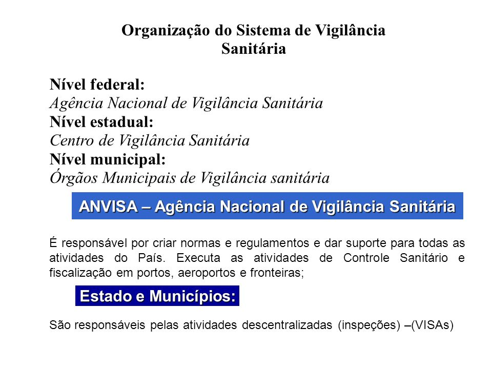 Organização do Sistema de Vigilância Sanitária