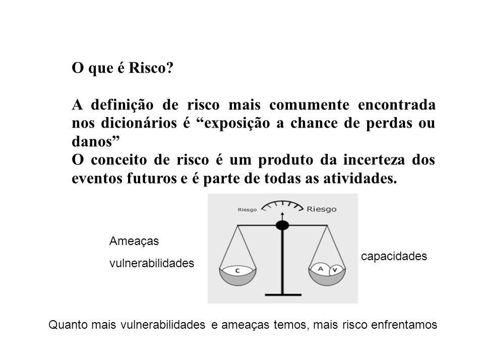 O que é Risco A definição de risco mais comumente encontrada nos dicionários é exposição a chance de perdas ou danos