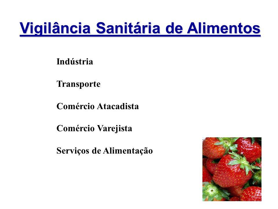 Vigilância Sanitária de Alimentos