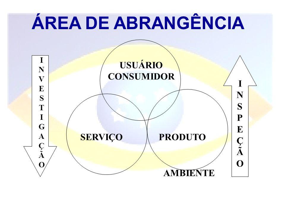 ÁREA DE ABRANGÊNCIA USUÁRIO CONSUMIDOR INSPEÇÃO SERVIÇO PRODUTO