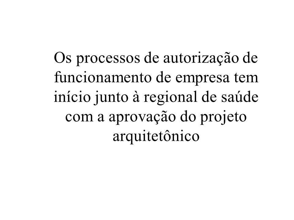 Os processos de autorização de funcionamento de empresa tem início junto à regional de saúde com a aprovação do projeto arquitetônico