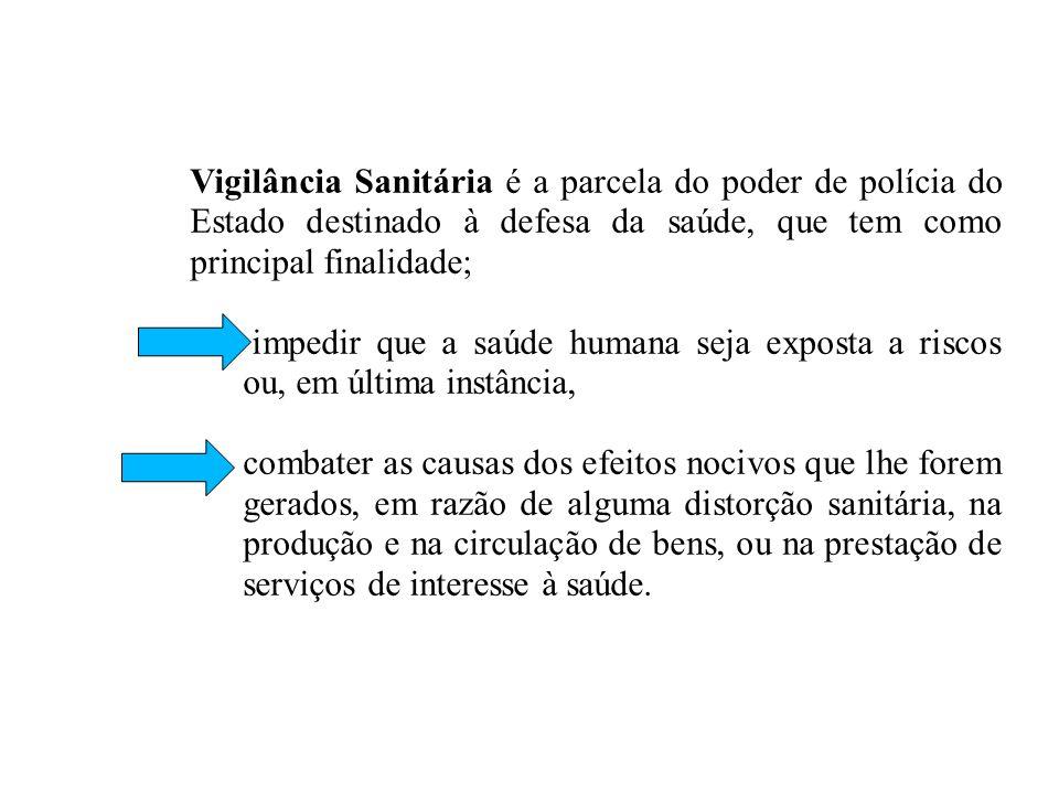 Vigilância Sanitária é a parcela do poder de polícia do Estado destinado à defesa da saúde, que tem como principal finalidade;