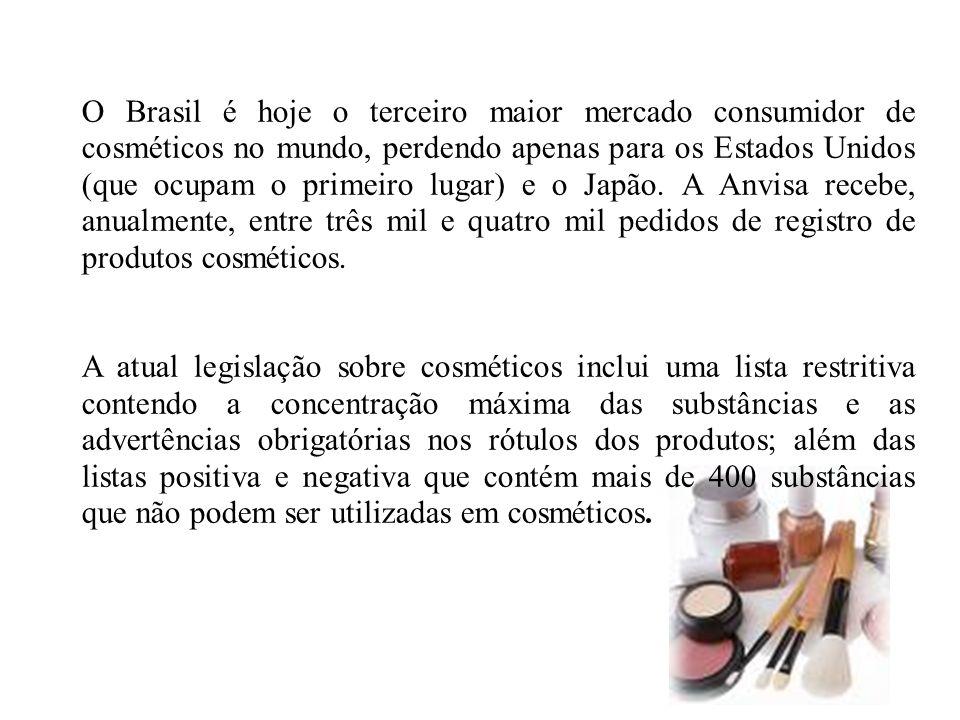 O Brasil é hoje o terceiro maior mercado consumidor de cosméticos no mundo, perdendo apenas para os Estados Unidos (que ocupam o primeiro lugar) e o Japão. A Anvisa recebe, anualmente, entre três mil e quatro mil pedidos de registro de produtos cosméticos.