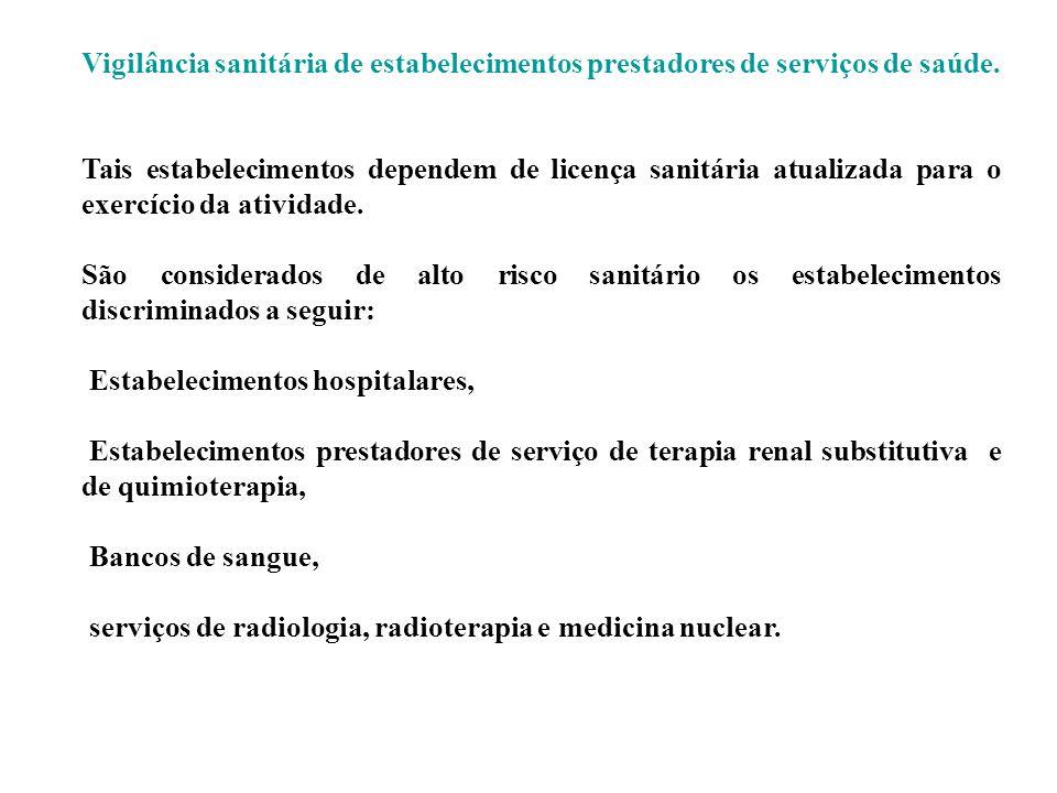 Vigilância sanitária de estabelecimentos prestadores de serviços de saúde.