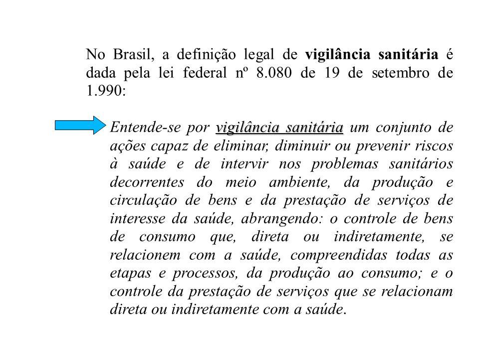 No Brasil, a definição legal de vigilância sanitária é dada pela lei federal nº 8.080 de 19 de setembro de 1.990: