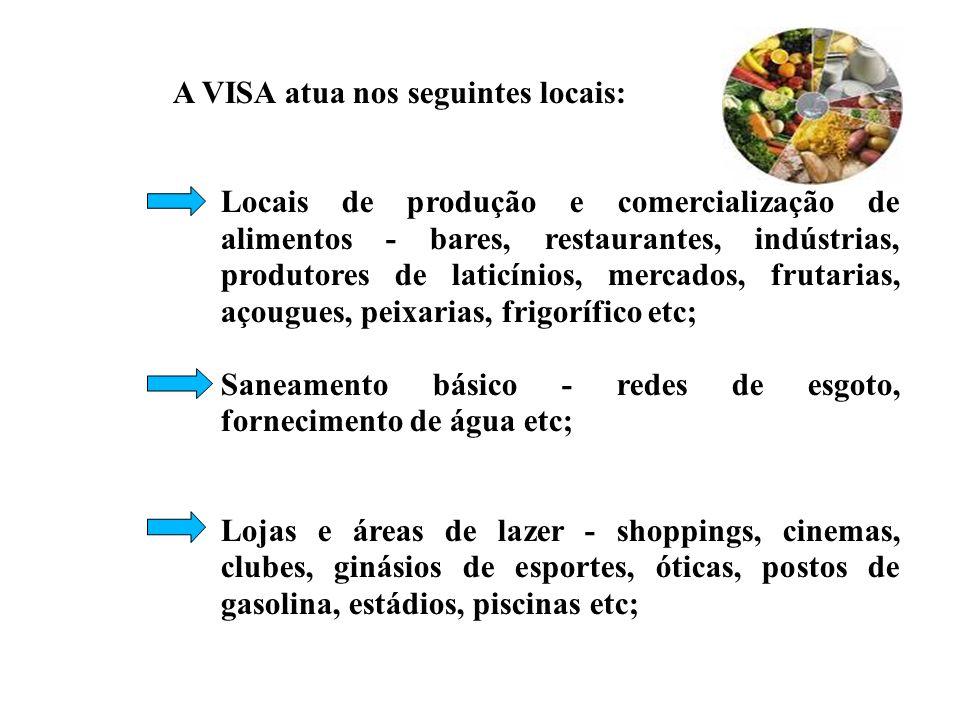 A VISA atua nos seguintes locais: