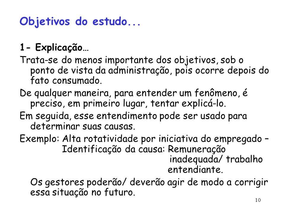 Objetivos do estudo... 1- Explicação…