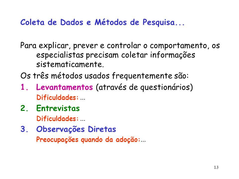 Coleta de Dados e Métodos de Pesquisa...