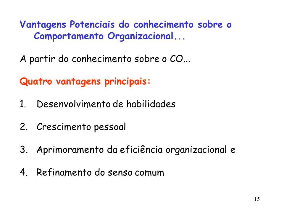 COMP HUM NAS ORG - Aula 01 (2008)