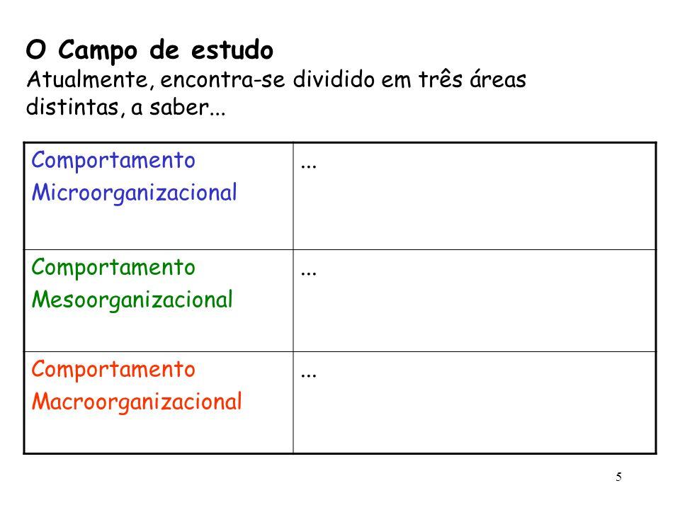 O Campo de estudo Atualmente, encontra-se dividido em três áreas distintas, a saber... Comportamento.