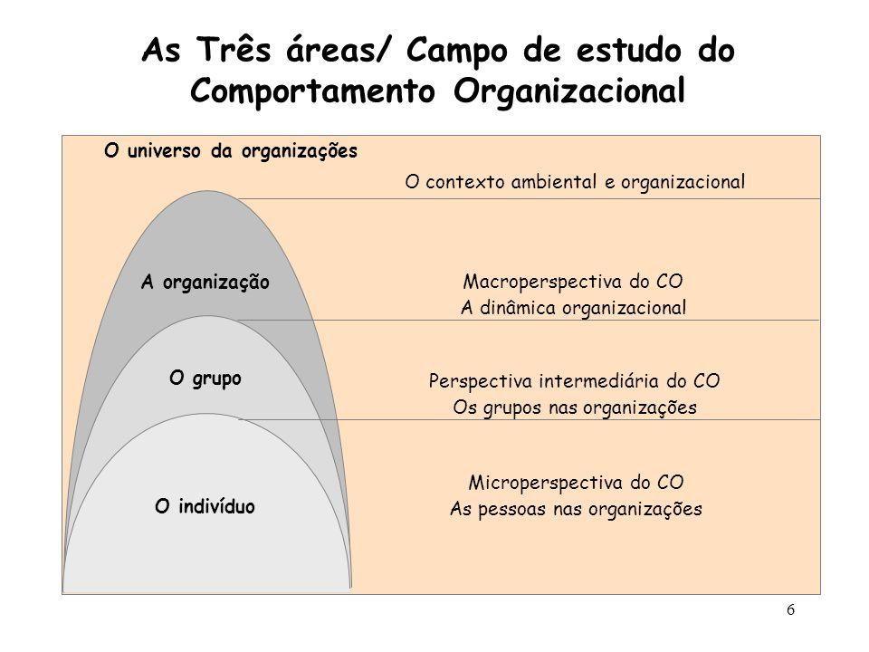 As Três áreas/ Campo de estudo do Comportamento Organizacional