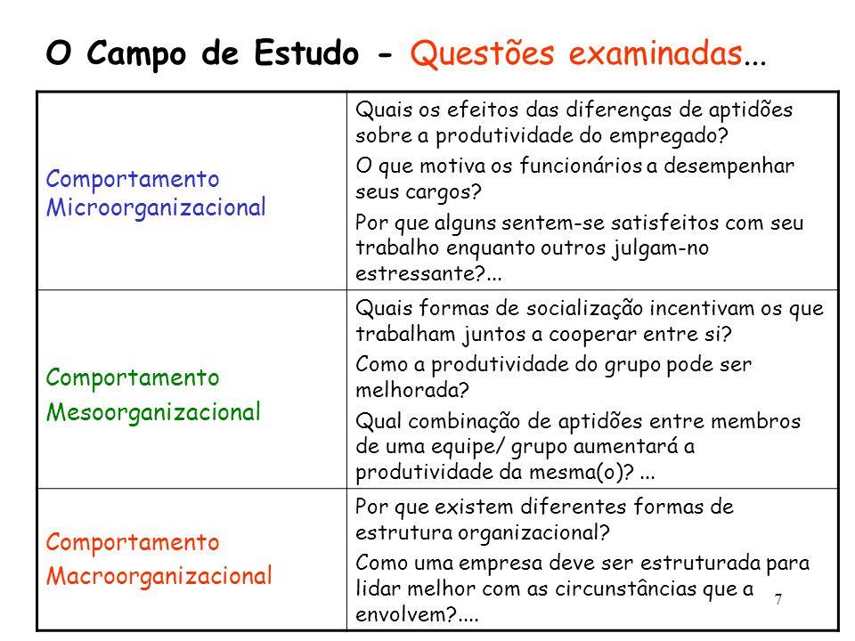 O Campo de Estudo - Questões examinadas...