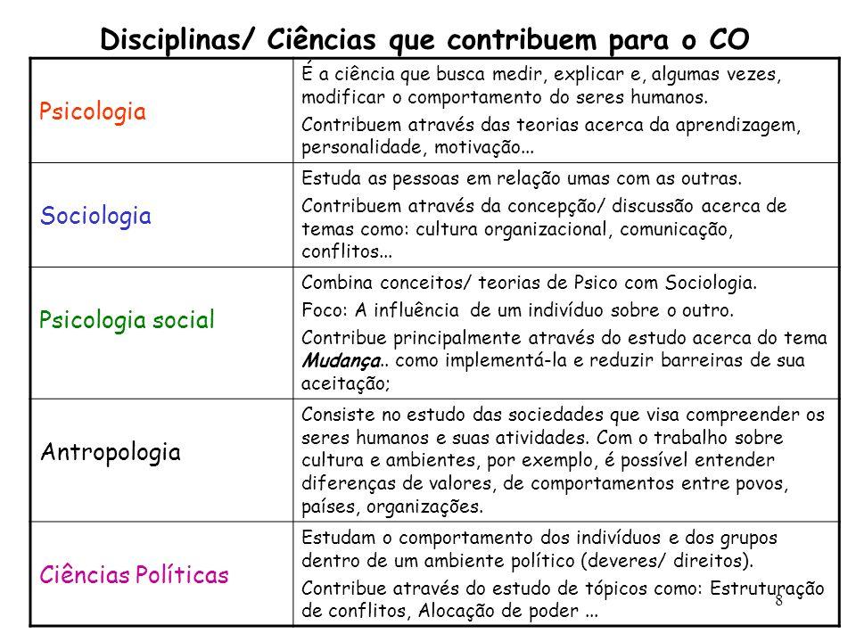 Disciplinas/ Ciências que contribuem para o CO