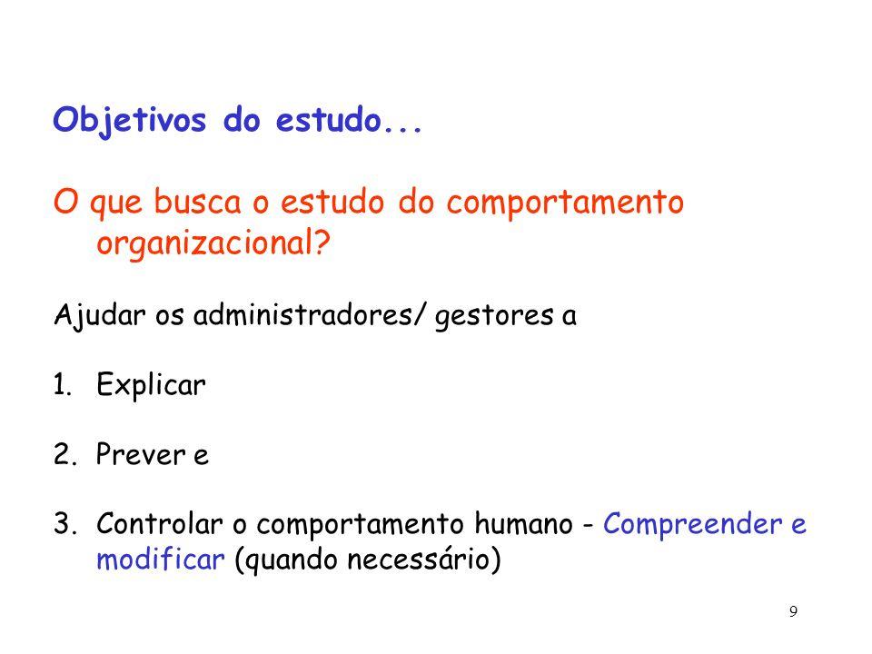 O que busca o estudo do comportamento organizacional