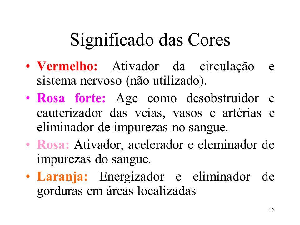 Significado das Cores Vermelho: Ativador da circulação e sistema nervoso (não utilizado).