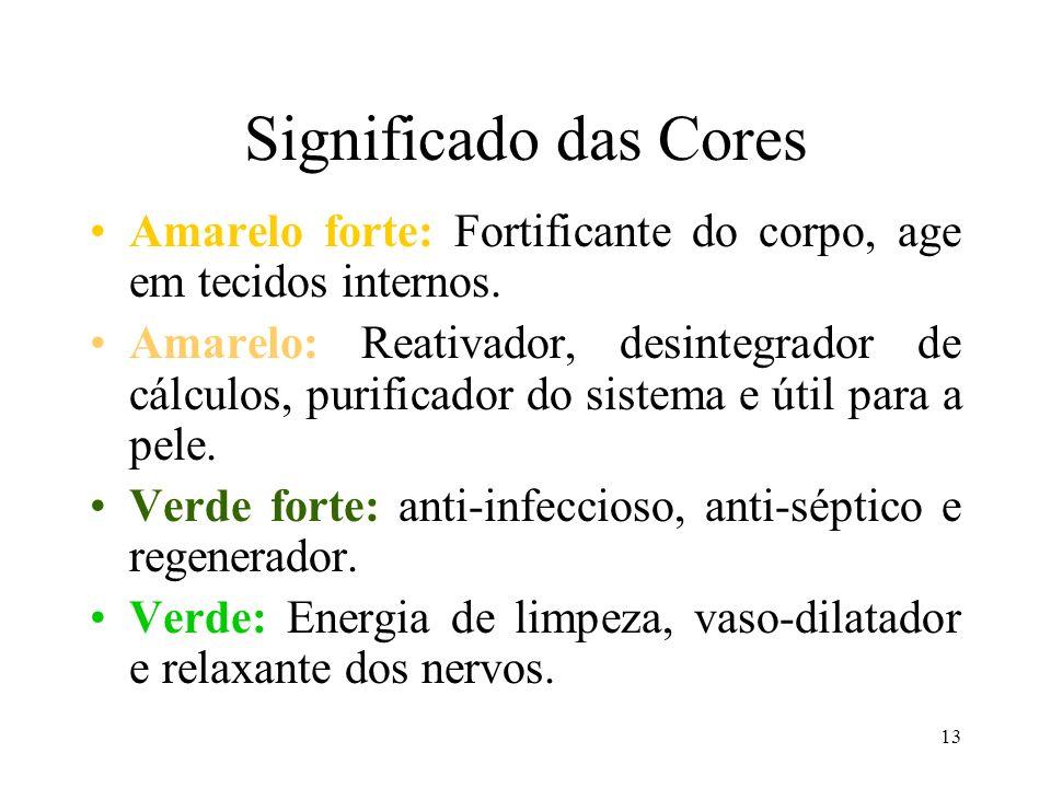 Significado das Cores Amarelo forte: Fortificante do corpo, age em tecidos internos.