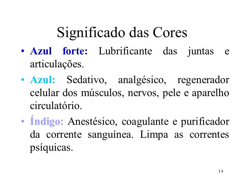 Significado das Cores Azul forte: Lubrificante das juntas e articulações.