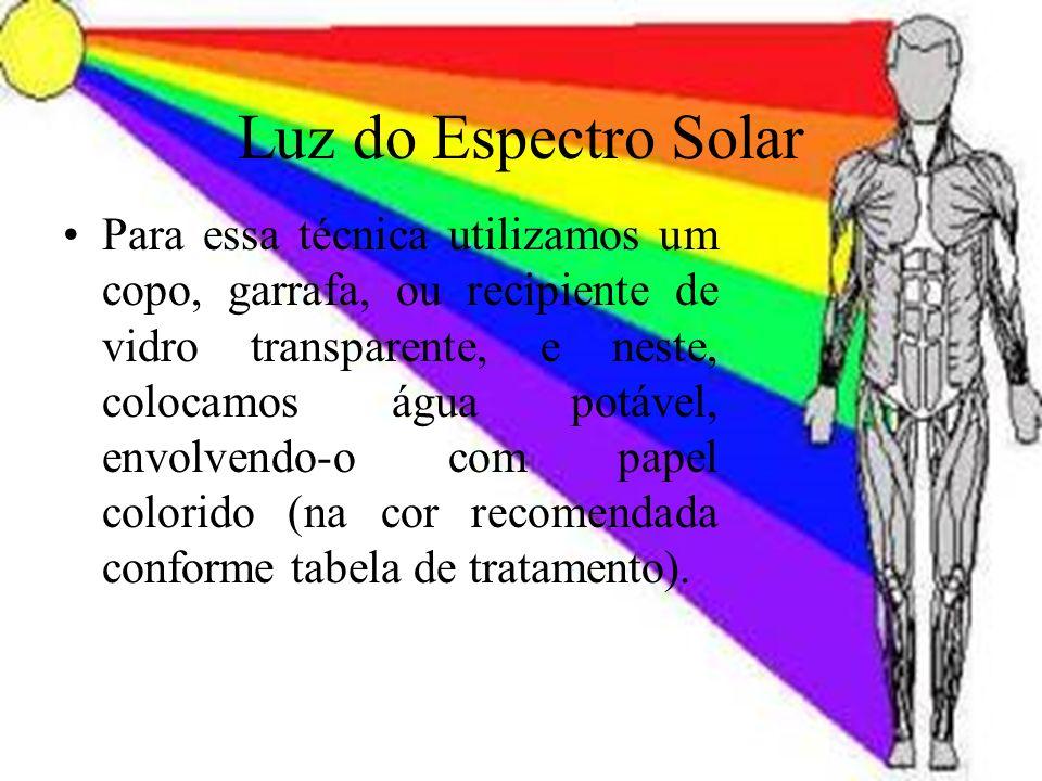 Luz do Espectro Solar