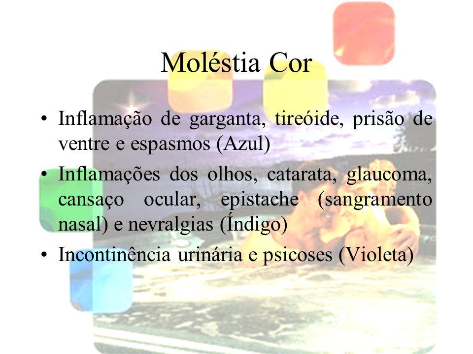 Moléstia Cor Inflamação de garganta, tireóide, prisão de ventre e espasmos (Azul)