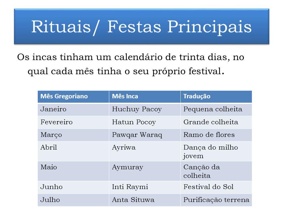 Rituais/ Festas Principais