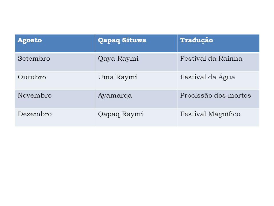 Agosto Qapaq Situwa. Tradução. Setembro. Qaya Raymi. Festival da Rainha. Outubro. Uma Raymi. Festival da Água.