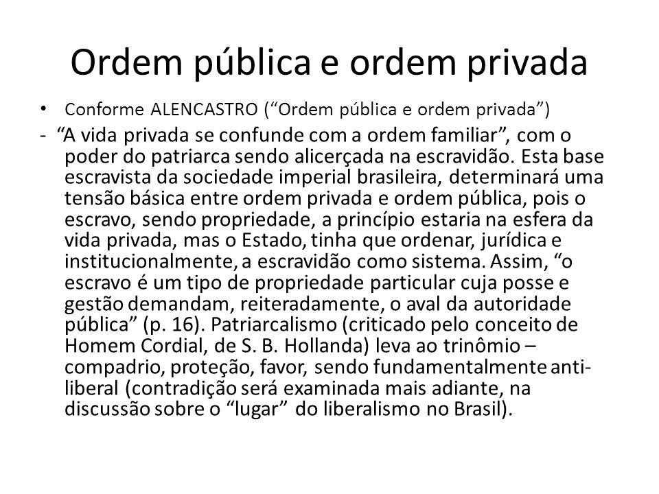 Ordem pública e ordem privada