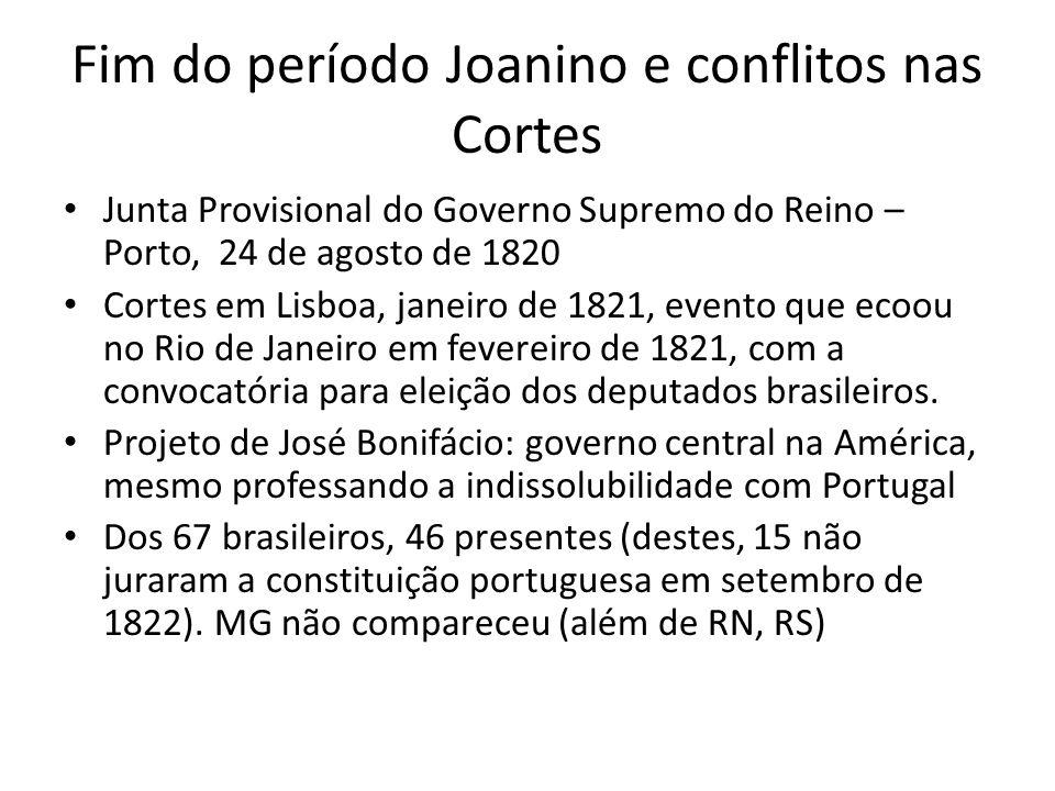 Fim do período Joanino e conflitos nas Cortes