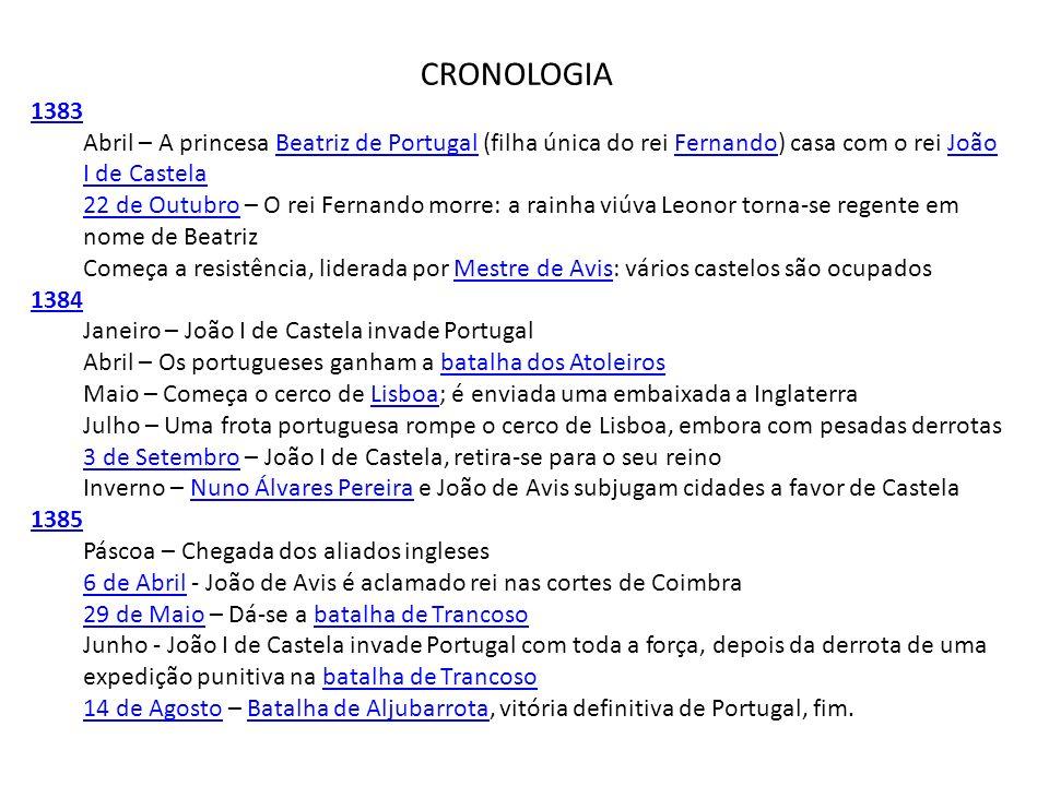 CRONOLOGIA 1383. Abril – A princesa Beatriz de Portugal (filha única do rei Fernando) casa com o rei João I de Castela.