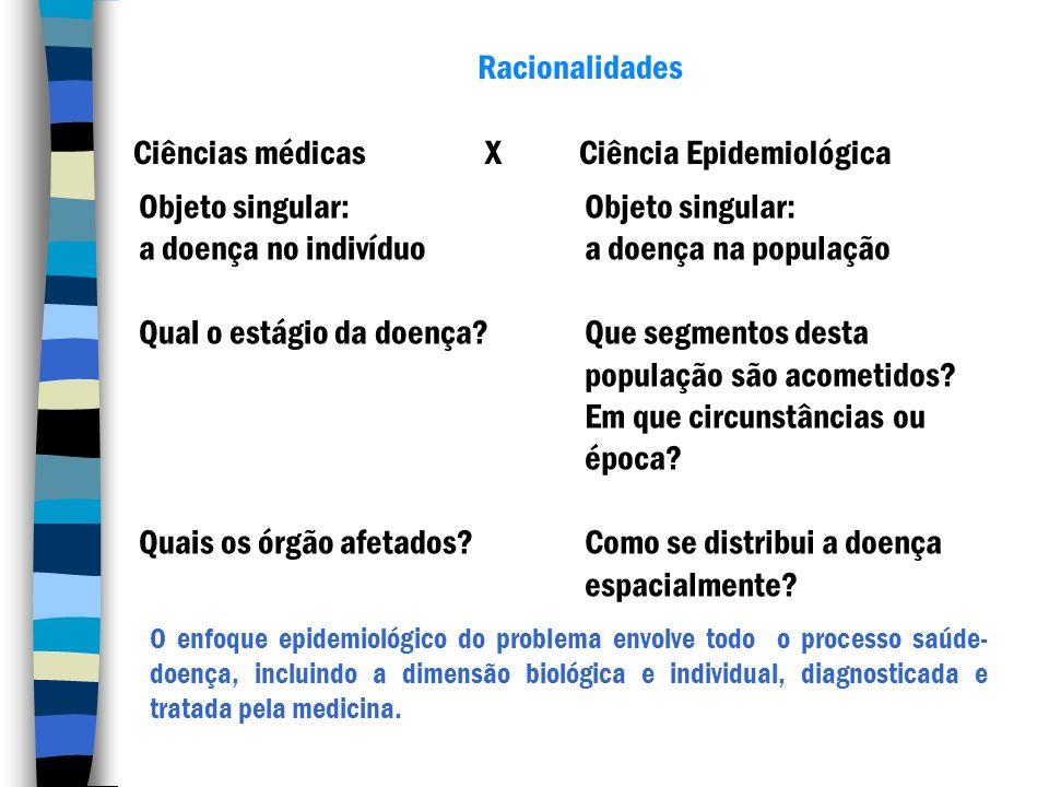 Ciências médicas X Ciência Epidemiológica Objeto singular: