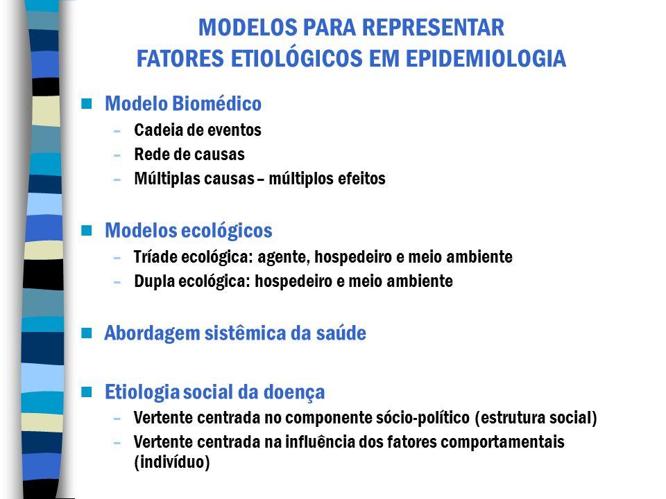 MODELOS PARA REPRESENTAR FATORES ETIOLÓGICOS EM EPIDEMIOLOGIA