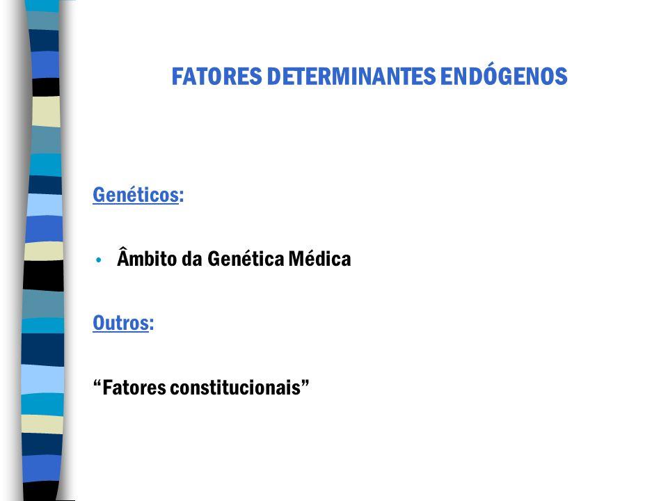 FATORES DETERMINANTES ENDÓGENOS