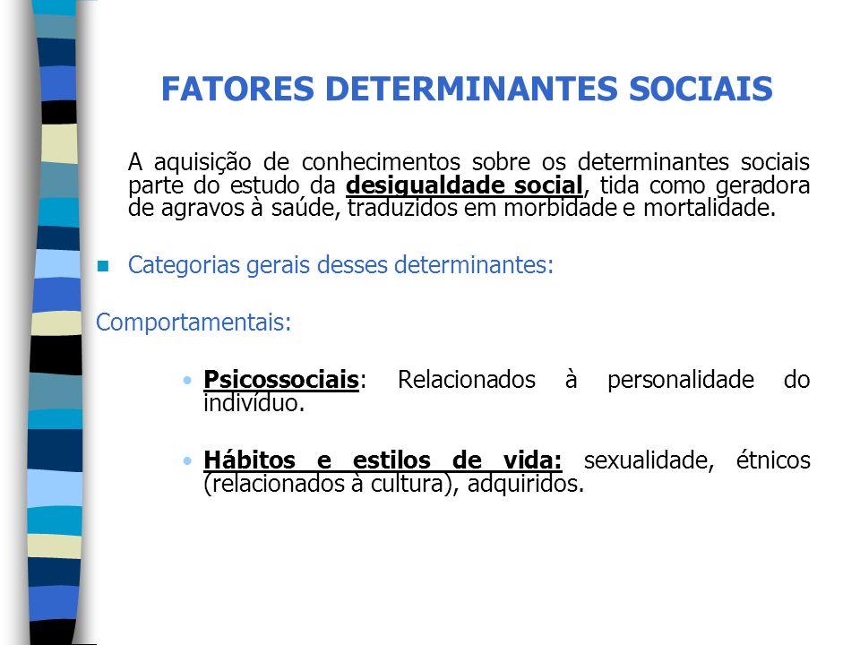 FATORES DETERMINANTES SOCIAIS