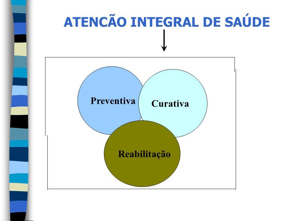 ATENCÃO INTEGRAL DE SAÚDE